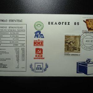 ΕΚΛΟΓΕΣ 1985
