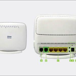 Router ZTE ΖΧΗΝ Η208Ν