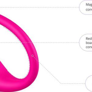 Lovense Lush 3 Pink