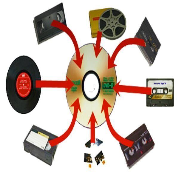 psifiopiisi ichou ke ikonas (VHS,,kassetes ichou,vinilia,mpompines),se USB,HDD,DVD,CD,dinatotita engrafis mousikis viniliou