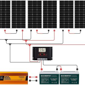 Set Φωτοβολταϊκό 24VDC -230VAC 600W
