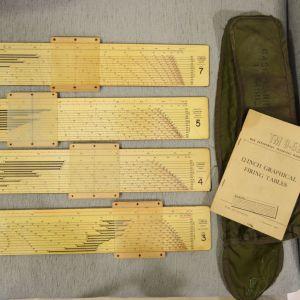 Σετ 4 USA Στρατιωτικοί Γραφικοί Πίνακες Πυροβολικού του Β΄ΠΠ μαζί με θήκη μεταφοράς και τον κανονισμό 1944 (80 ευρώ).