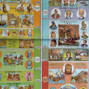 Ιστορικος Χαρτης